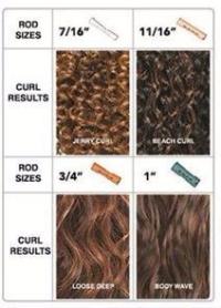 6c3fb8cea290c0b0d908ce9042939a27-perm-curls-curl-types.jpg